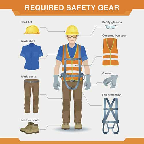 This image shows a construction worker and required safety gear.