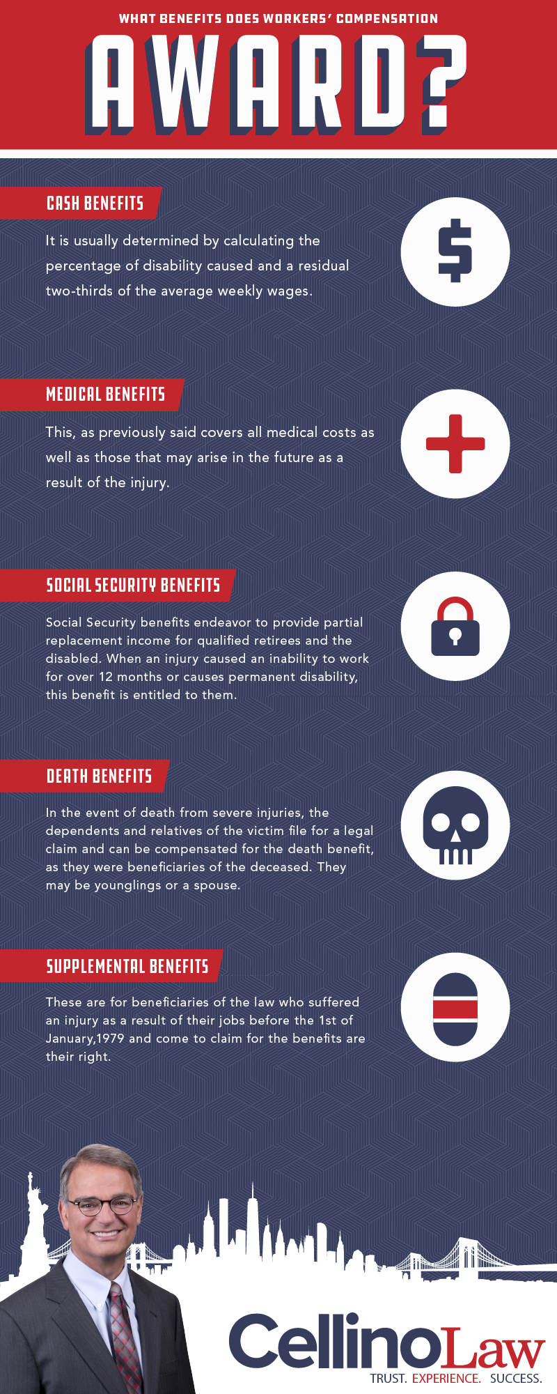 Manhattan Workers' Compensation Accident Lawyer Infographic