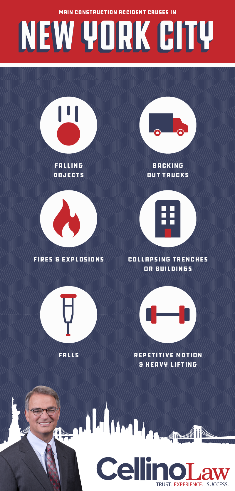 New York Construction Accident Lawyer Infographic